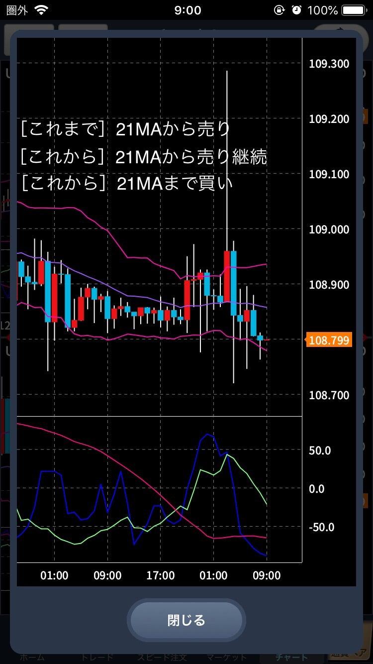 FXの東京市場における特徴とトレード手法 ...
