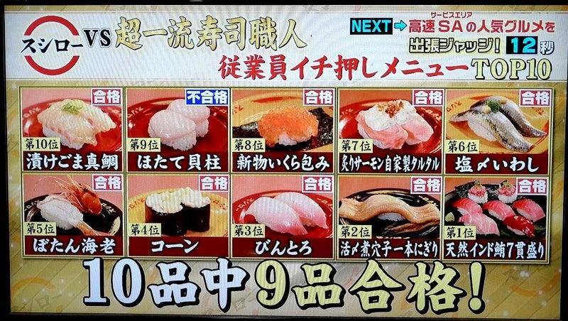 ジョブ チューン くら 寿司
