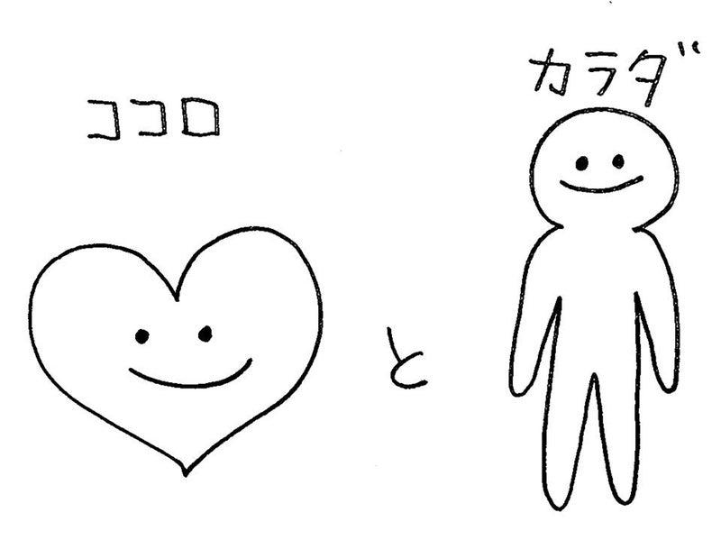 心と体は別物   たぢからおのブログ