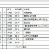 11/12(火)in 初台ドアーズの画像