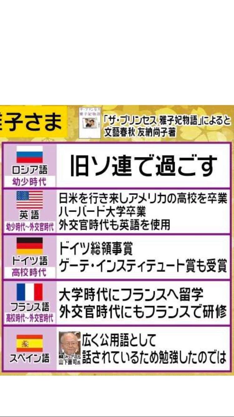 カ国 語 雅子 様 6