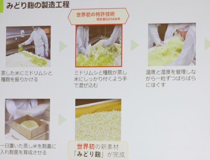 ユーグレナ 麹酵素