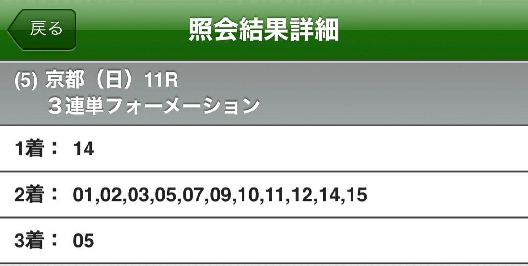 テキトー競馬予想京都11R マイルチャンピオンシップ, 東京11R 霜月S 予想