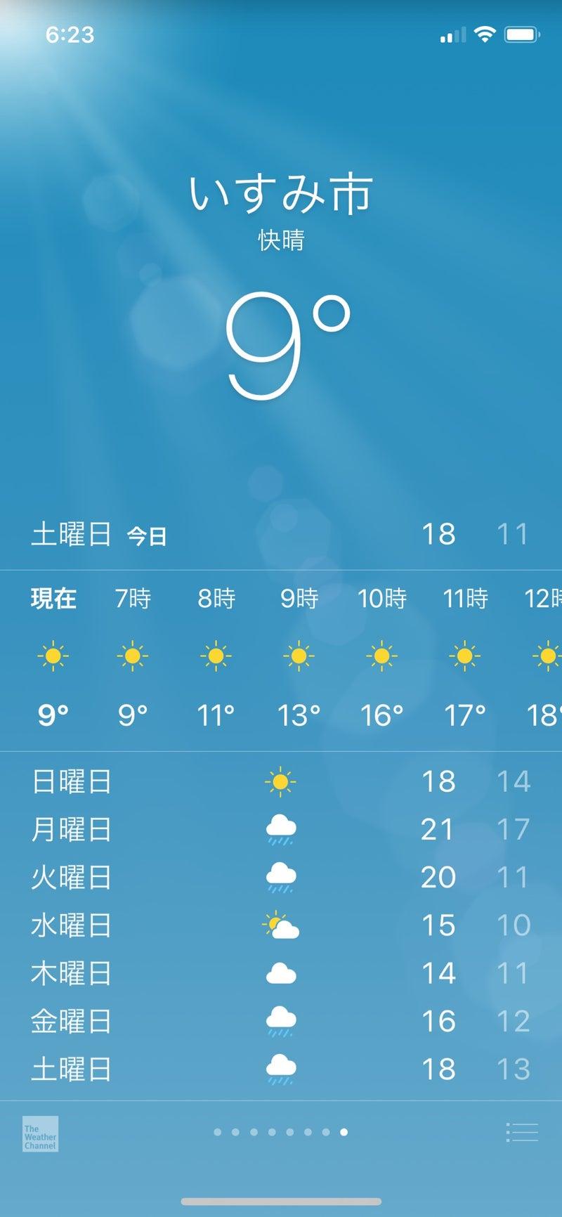 いすみ 市 天気 予報