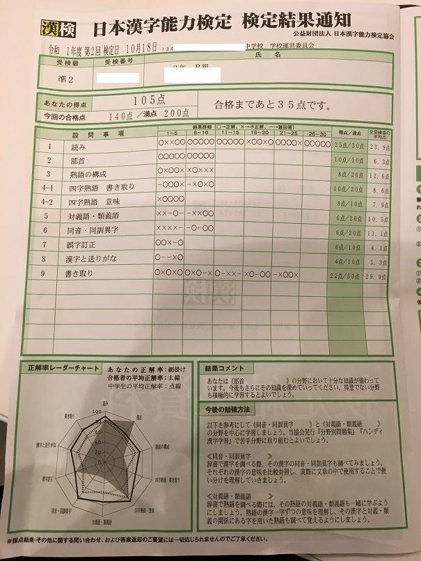漢字検定準2級不合格 | 家族との何気ない時の中で。。。。
