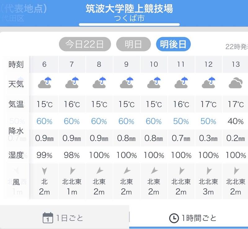 つくば 天気 予報