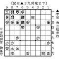 ミライの棋譜ノート