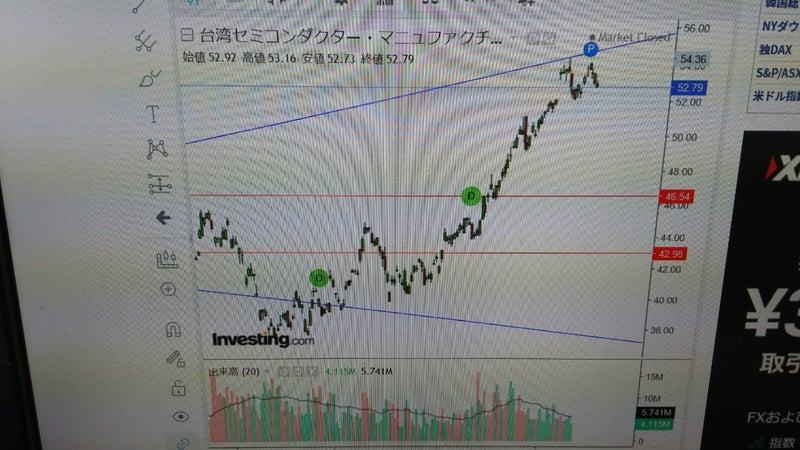 セミコンダクター 台湾