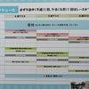 2019しずおかっぷ キックバイク大会 2019年11月23日  東静岡アート&スポーツ/ヒロバの画像