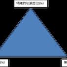 「結果を出すために必要な三つの要因」松田サリーの記事より