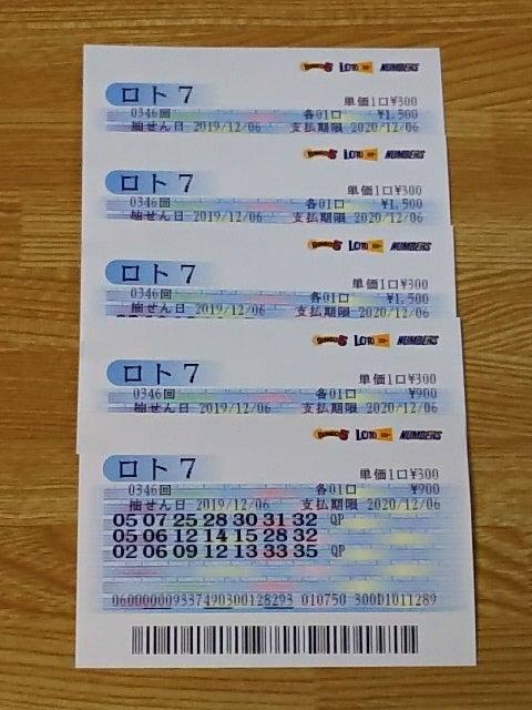 宝くじ買う日2020 【2021】宝くじを買う日はここ!!ジャンボが当たる日!!縁起の良い日!!