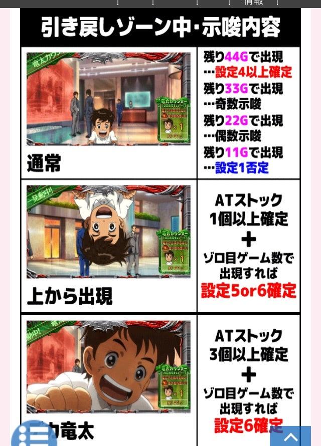 金 太郎 max ゾーン