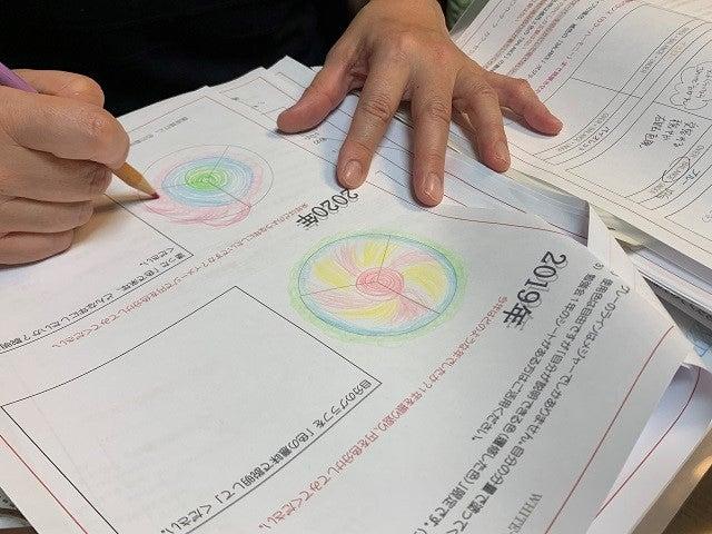 カラーセラピスト勉強会