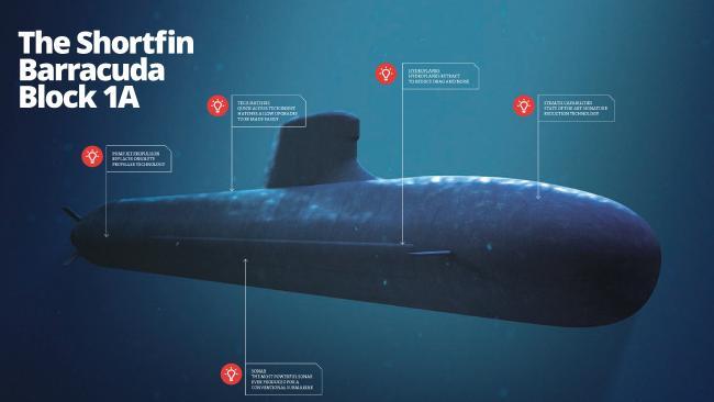 アタック 級 潜水艦 また上昇した豪アタック級潜水艦の建造費用、約7,000億円ほど増加し6...