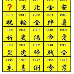 画像 12月12日・漢字の日…(#5767) の記事より 2つ目