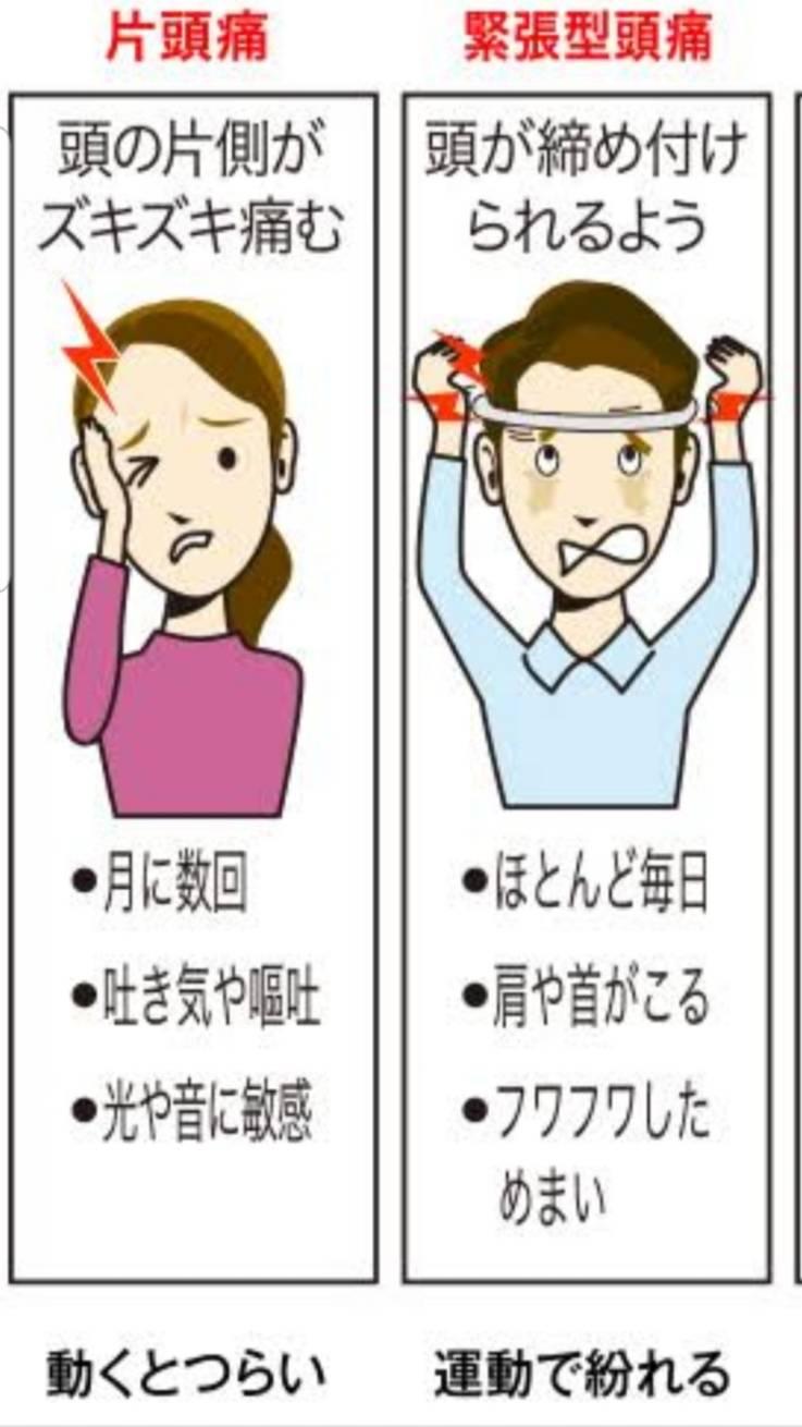 方 治し 偏 頭痛