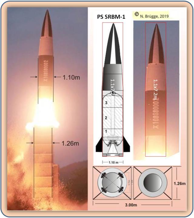 北朝鮮のATACMSミサイルのような新型弾道弾SRBM KN-24?