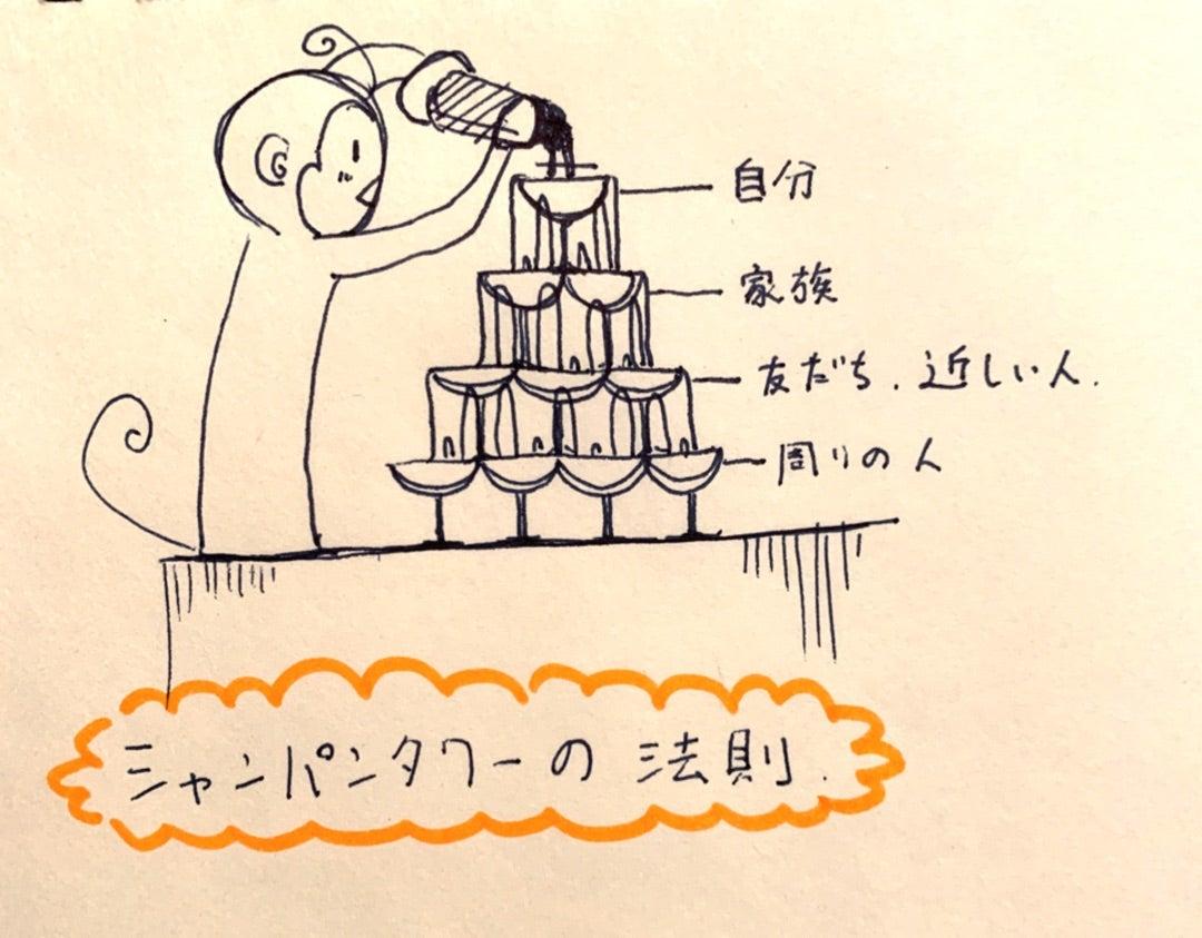 シャンパン タワー の 法則