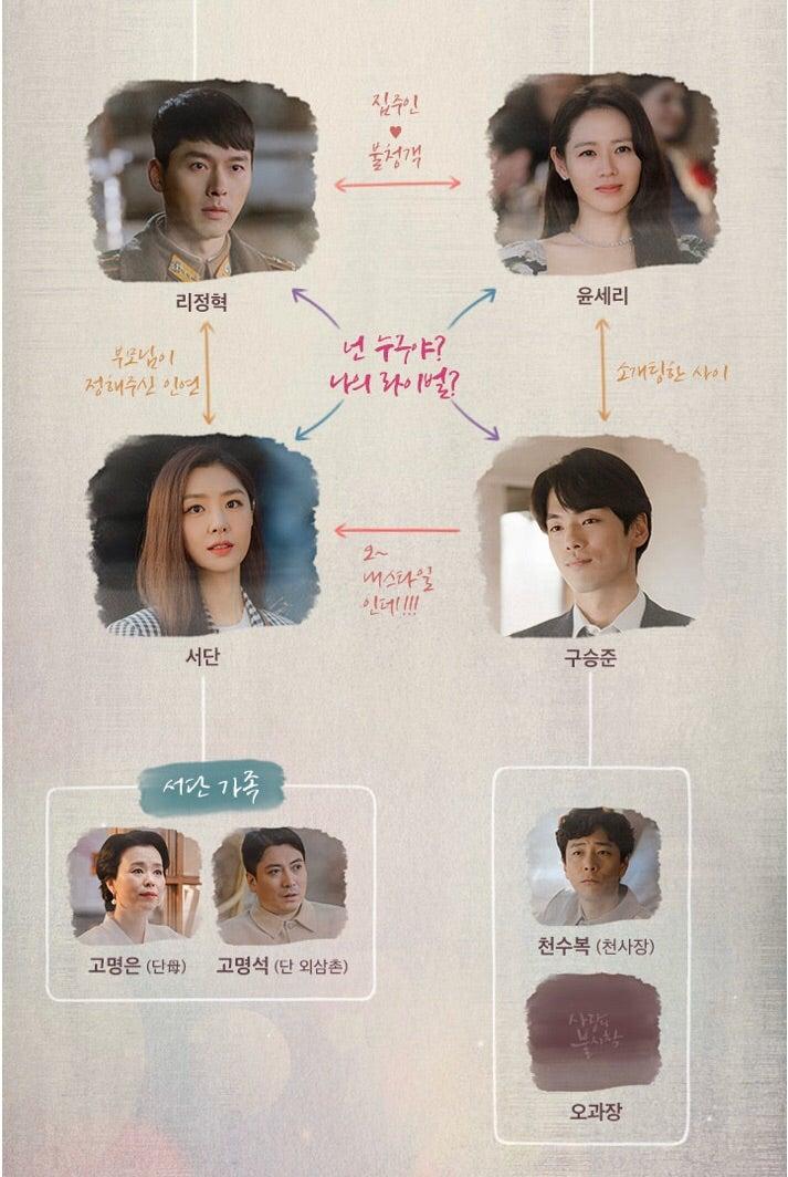 愛 の 不時着 韓国
