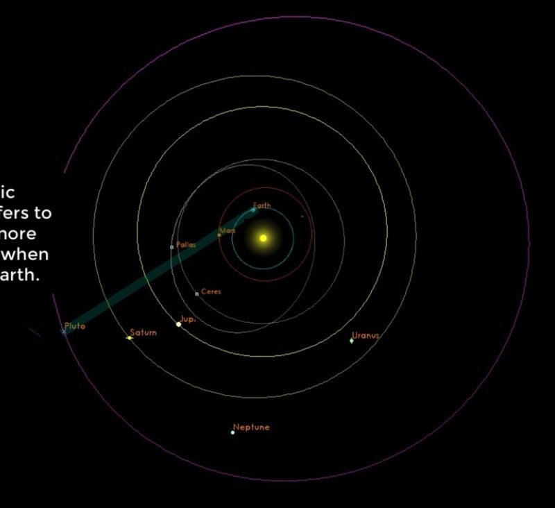 2020年 木星、土星、冥王星のコンジャンクション | Cosmic Healing Ria ...