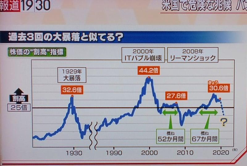 か いか 株価