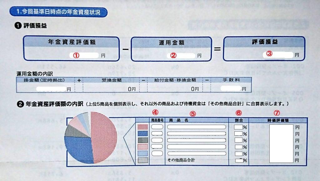インベスター 評判 日本 ソリューション アンド テクノロジー