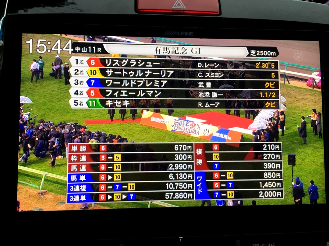 記念 結果 有馬 有馬記念(グランプリ)の結果・払戻情報【2001年12月23日中山9R】