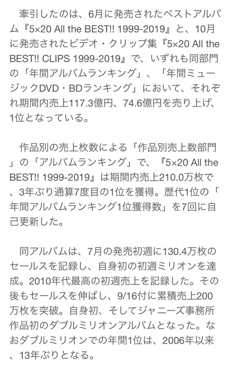 ランキング 2019 年間 オリコン 【レコチョク】年間ランキング2019