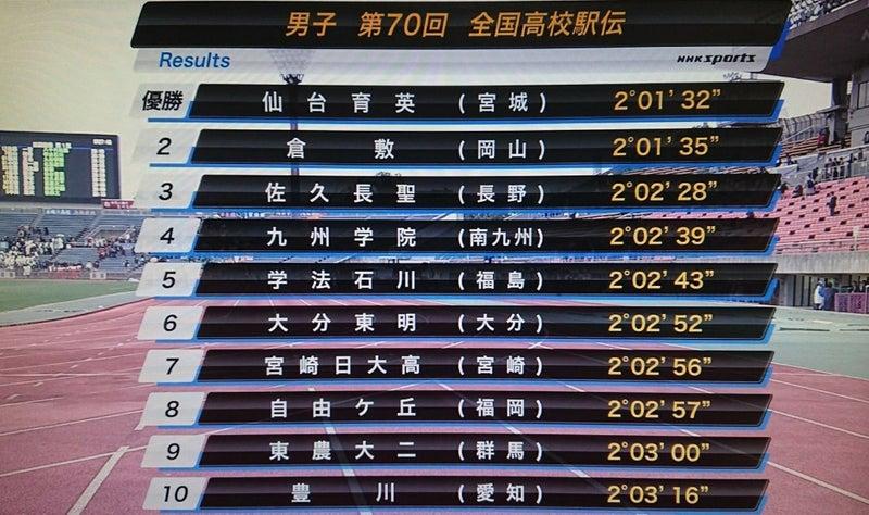 全国 高校 駅伝 2019 男子