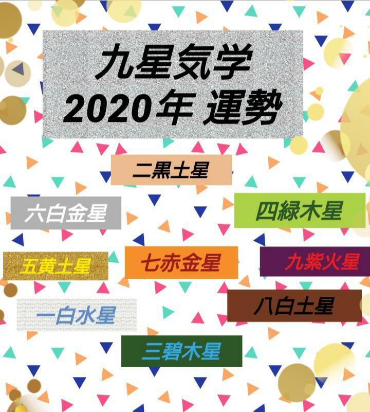 2020 五黄 土星