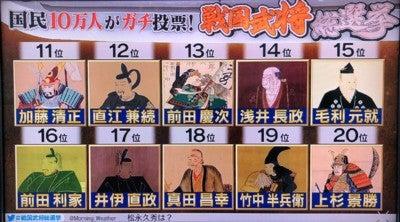 戦国 武将 総 選挙 結果