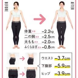 画像 「夜に食べ過ぎて後悔」脂肪に変えない3つの方法 の記事より 3つ目