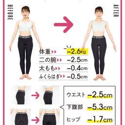 画像 「夜に食べ過ぎて後悔」脂肪に変えない3つの方法 の記事より 2つ目