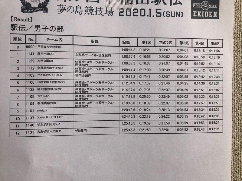 大学 部 2 ちゃんねる 早稲田 競走