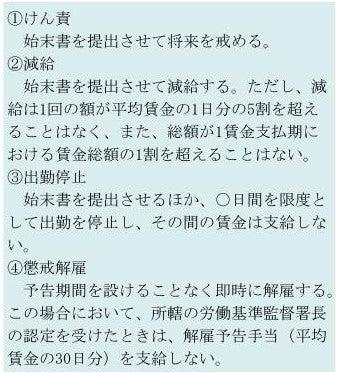 懲戒処分の種類と減給処分を行うときの留意点 | 静岡県三島市の社会 ...
