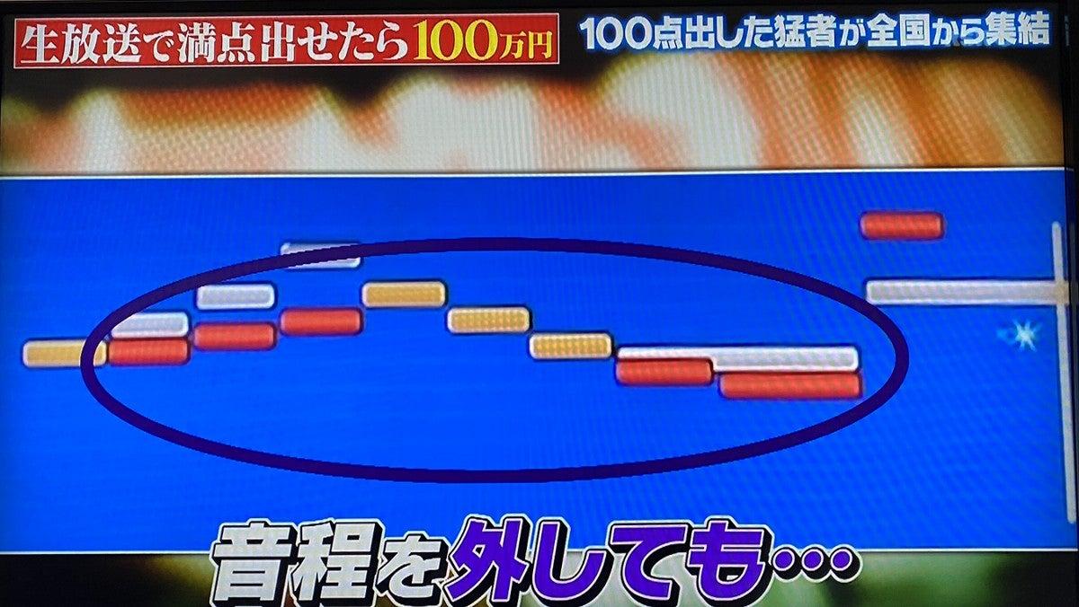 祭 音楽 100 カラオケ 点