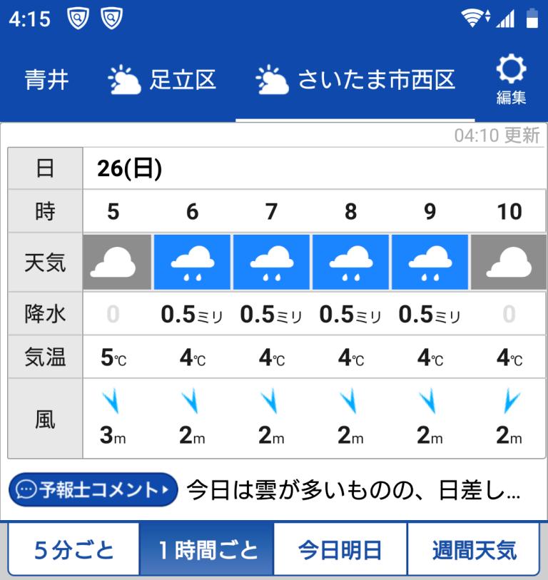 さいたま 市 の 天気 予報