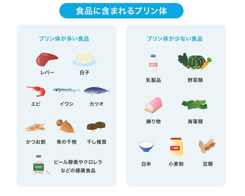 多い の プリン 食べ物 ランキング 体