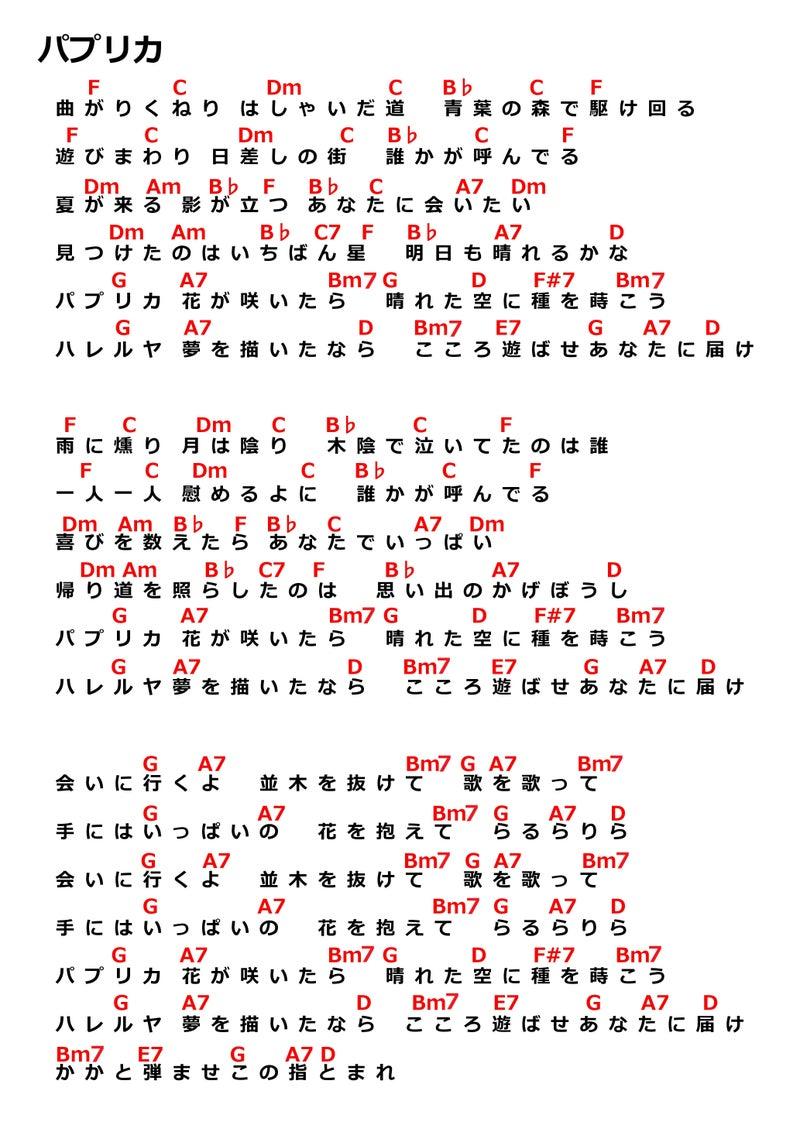 パブリカ コード