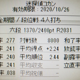 944『天鳳成績』