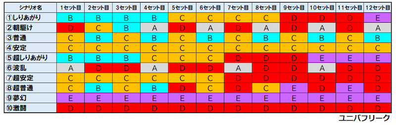 Bt 絆2 朧