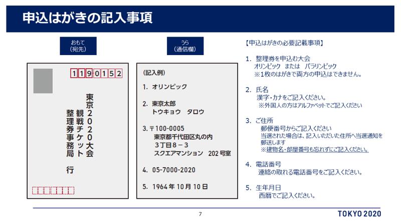 東京 オリンピック チケット