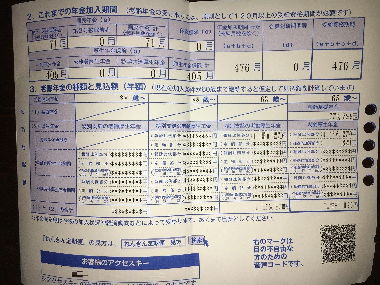 年金 定期 便 大切なお知らせ、「ねんきん定期便」をお届けしています|日本年金機...