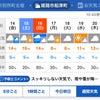天気予報とにらめっこ【めだか小屋紅】の画像