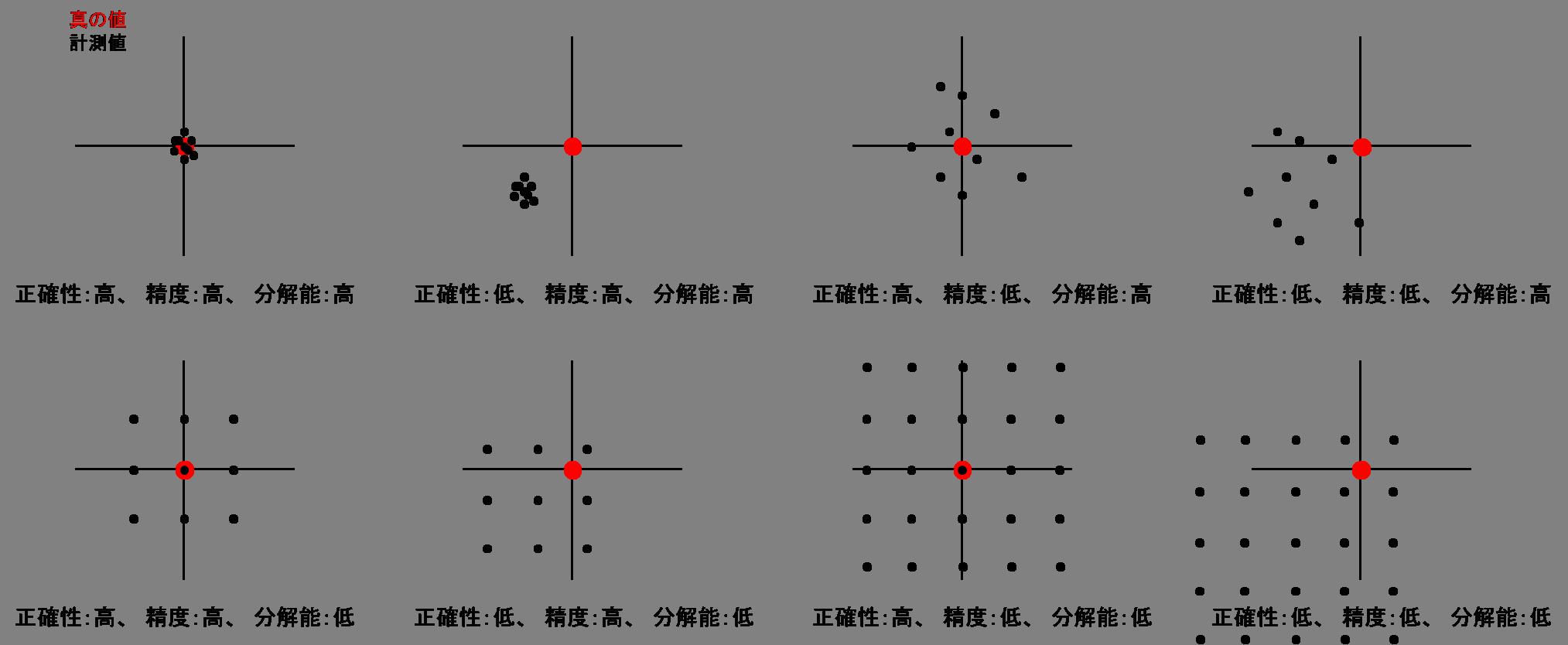 第8回 電圧をより高い分解能で計測する:ADCモジュール | geotechlab ...