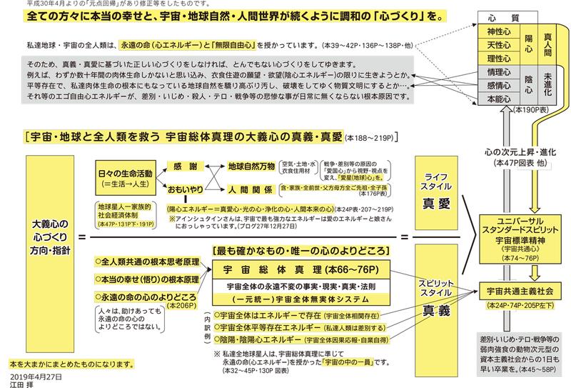 別紙図表3