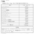 あけぼのちょう高橋歯科のブログ
