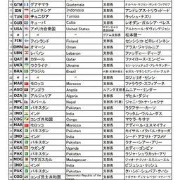 画像 2月17日現在の支部長リスト&世界地図  の記事より 2つ目