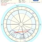 心の深淵を見つめる〜水星逆行中の魚座♓️新月によせて〜の記事より