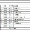 2/26(水) in渋谷aube  Girls' Music Revolution Vol.52の画像